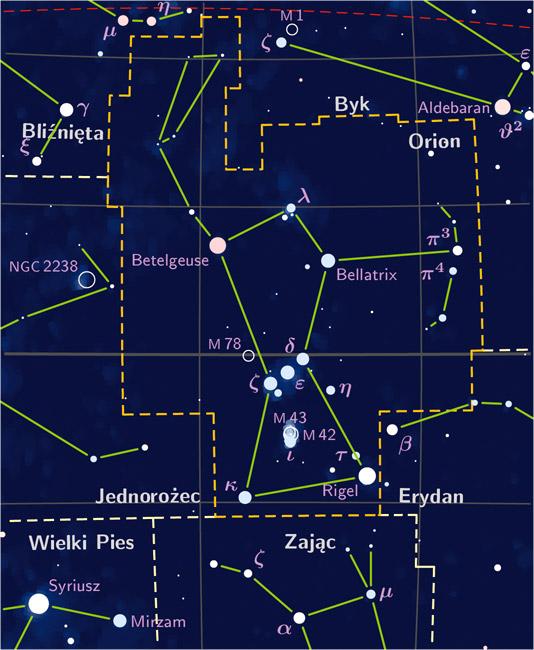Созвездия с именами древнегреческих персонажей