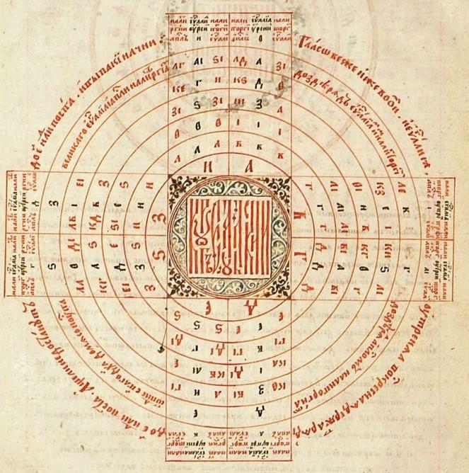 юлианский календарь фото