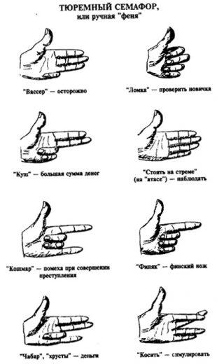 Невербальная «феня»  как заключённые общаются жестами  4230a325a82a3