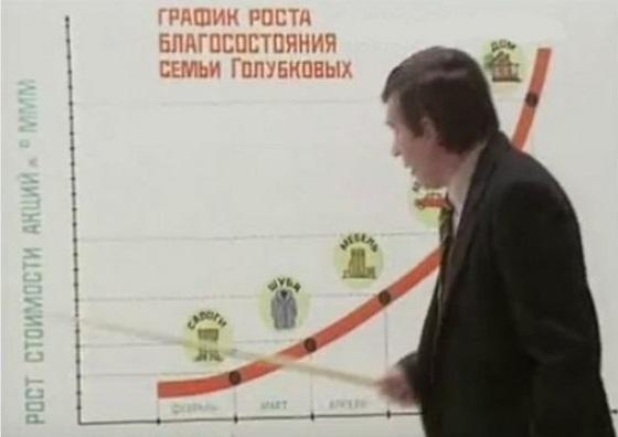 У разі відкриття ринку землі в Україні один гектар продаватиметься на рівні $2200, - заступник міністра економіки Висоцький - Цензор.НЕТ 5